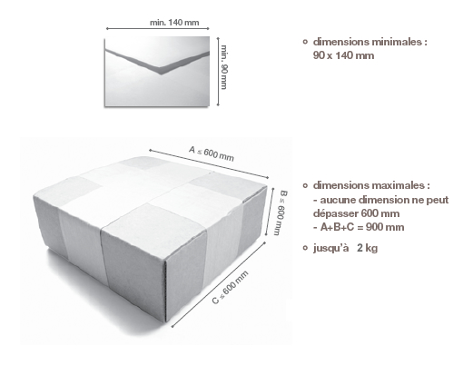 suivi recommand international. Black Bedroom Furniture Sets. Home Design Ideas